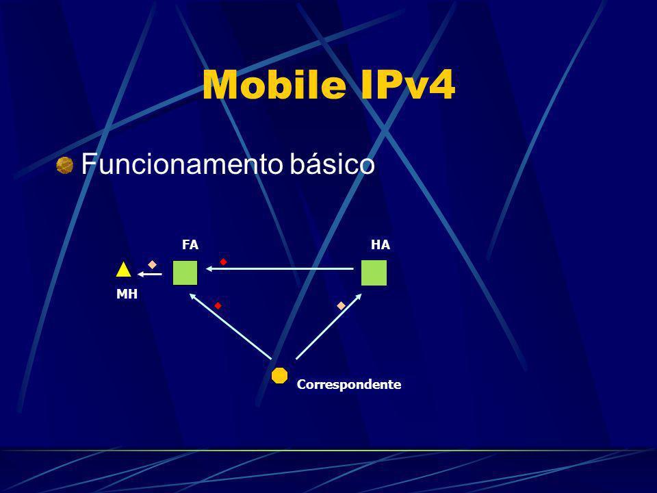 IPv6 Motivações Escassez de endereços Melhorar roteamento Aumentar segurança...