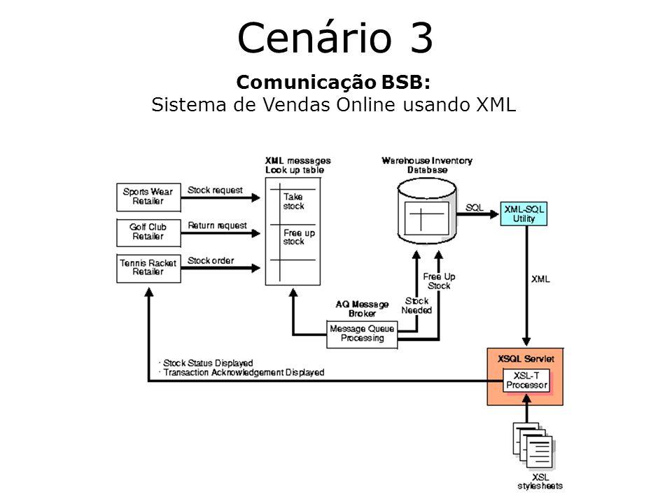 Cenário 3 Comunicação BSB: Sistema de Vendas Online usando XML