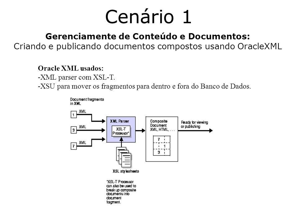 Cenário 1 Gerenciamente de Conteúdo e Documentos: Criando e publicando documentos compostos usando OracleXML Oracle XML usados: -XML parser com XSL-T.