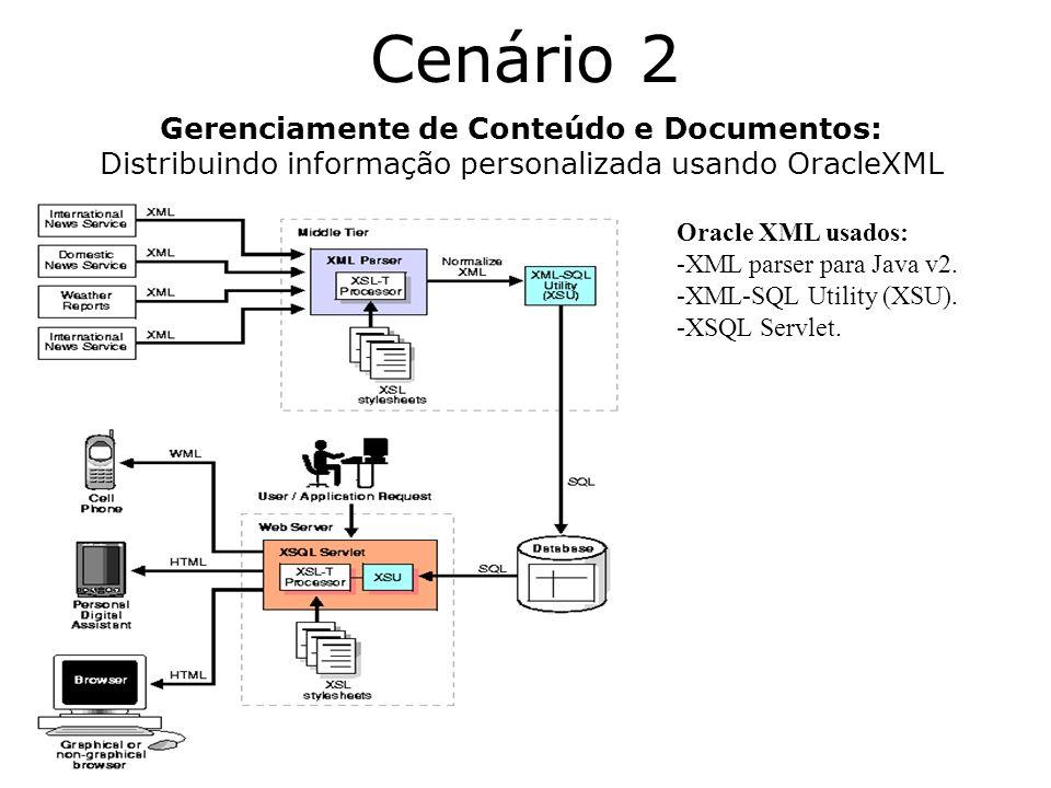 Cenário 3 Comunicação BSB: Sistema de Vendas Online usando XML Problema: Compania X precisa construir um sistema de vendas de produtos online que os produtos vem de vários vendedores.
