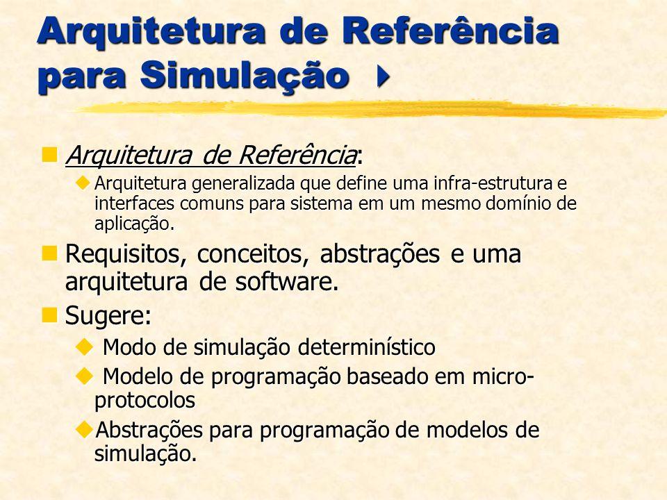 Arquitetura de Referência para Simulação Arquitetura de Referência para Simulação Arquitetura de Referência: Arquitetura de Referência: Arquitetura generalizada que define uma infra-estrutura e interfaces comuns para sistema em um mesmo domínio de aplicação.