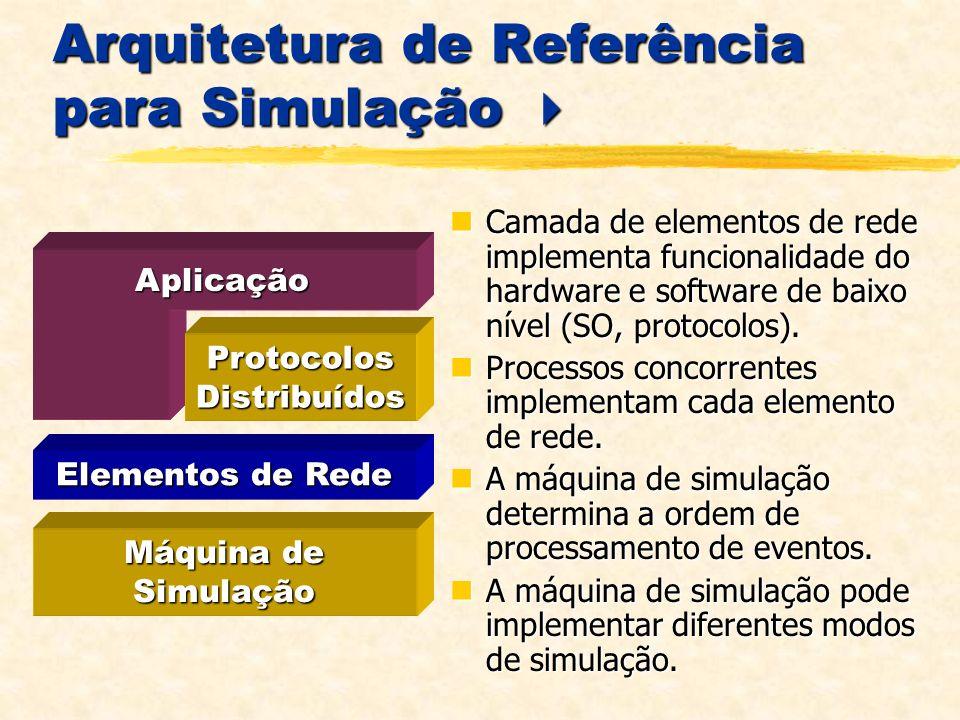 Arquitetura de Referência para Simulação Arquitetura de Referência para Simulação Camada de elementos de rede implementa funcionalidade do hardware e software de baixo nível (SO, protocolos).