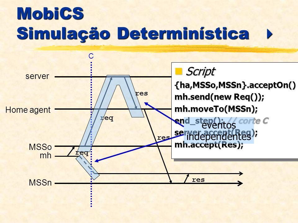 MobiCS Simulação Determinística MobiCS Simulação Determinística server Home agent MSSo MSSn mh req res C Script Script{ha,MSSo,MSSn}.acceptOn() mh.send(new Req()); mh.moveTo(MSSn); end_step(); // corte C server.accept(Req);mh.accept(Res); Script Script{ha,MSSo,MSSn}.acceptOn() mh.send(new Req()); mh.moveTo(MSSn); end_step(); // corte C server.accept(Req);mh.accept(Res); eventos independentes