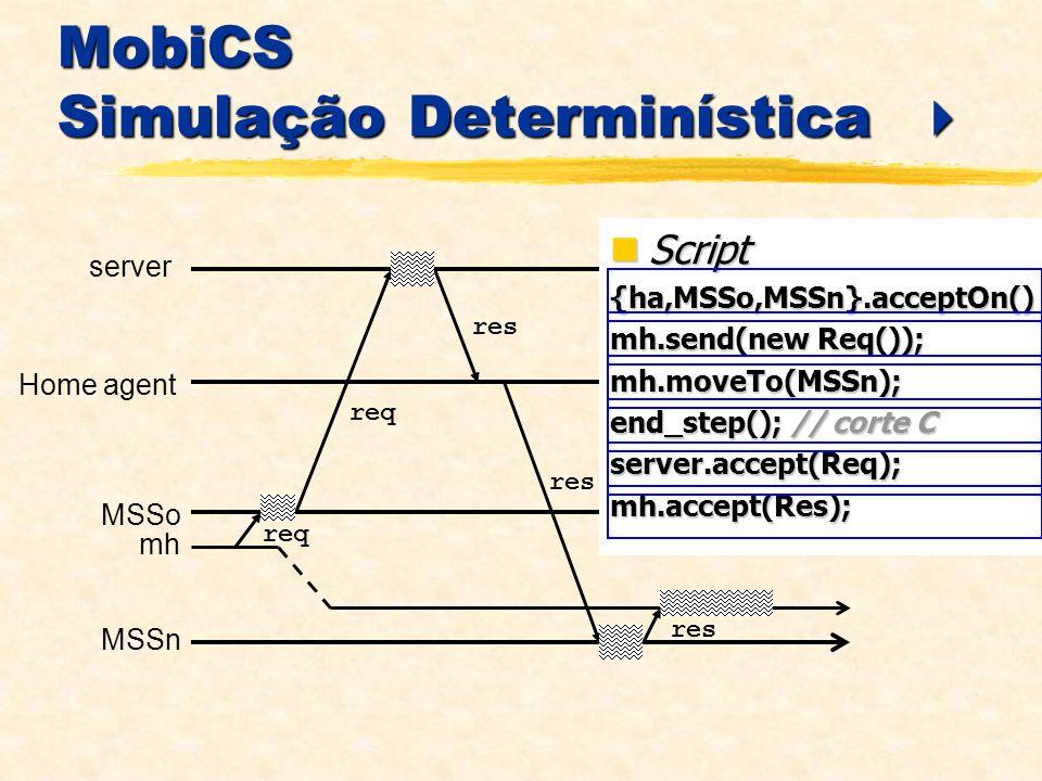 MobiCS Simulação Determinística MobiCS Simulação Determinística server Home agent MSSo MSSn mh Script Script{ha,MSSo,MSSn}.acceptOn() mh.send(new Req()); mh.moveTo(MSSn); end_step(); // corte C server.accept(Req);mh.accept(Res); req res