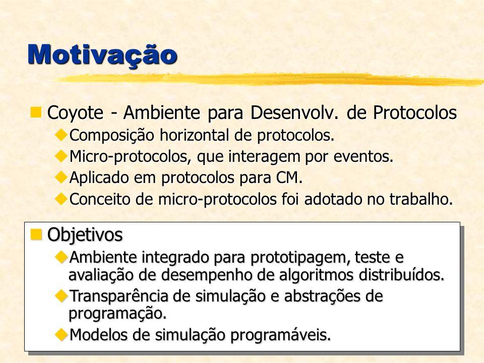 Motivação Coyote - Ambiente para Desenvolv.de Protocolos Coyote - Ambiente para Desenvolv.