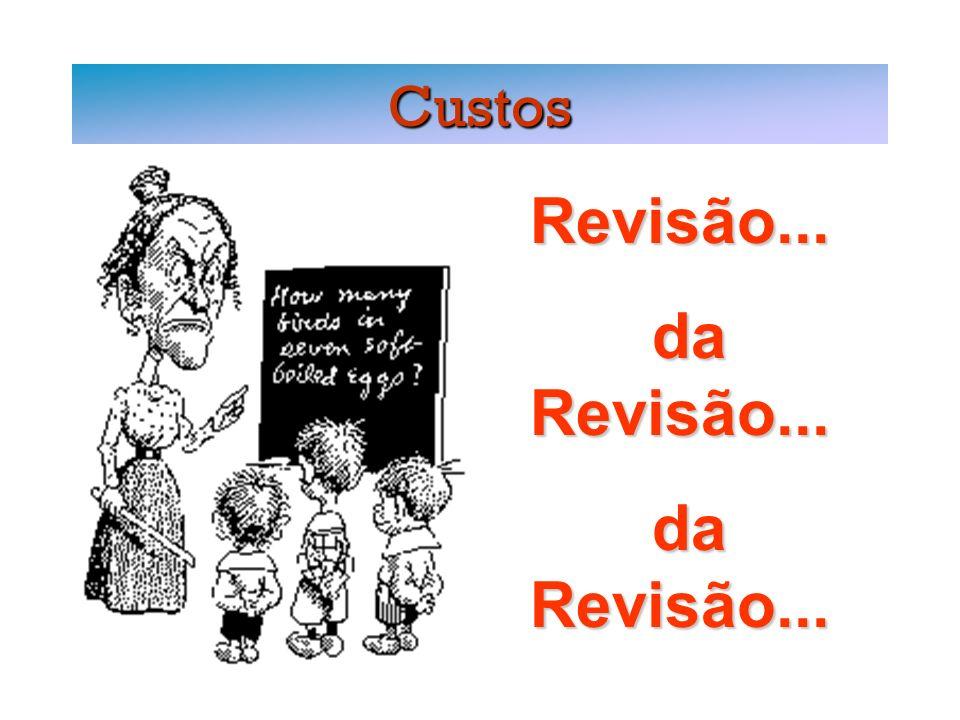 Break-Even ( Rec.Tot = C.Total) Custo Total = Rec Total Custo Total = Rec Total_________________________________________________ 1) Custo Total = Custos fixos + (Variáveis) * q 2) Receita Total = (P.venda) * q 3) Custos fixos + (Variáveis) * q = (P.venda) * q 4) Custos fixos = (P.venda) * q - (Variáveis) * q