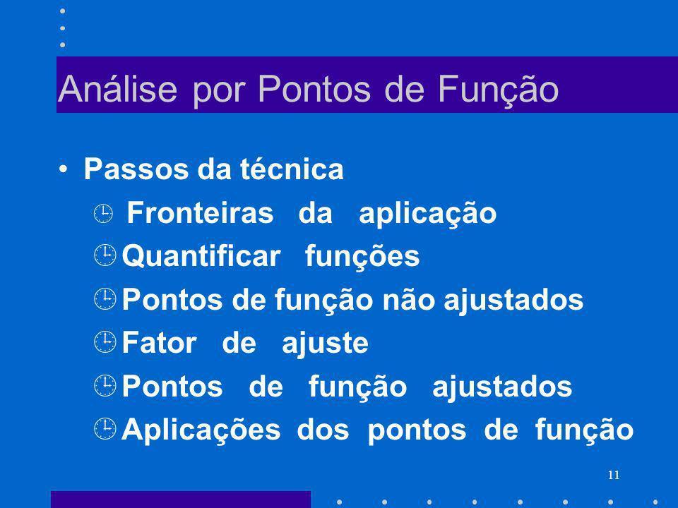 11 Análise por Pontos de Função Passos da técnica Fronteiras da aplicação Quantificar funções Pontos de função não ajustados Fator de ajuste Pontos de