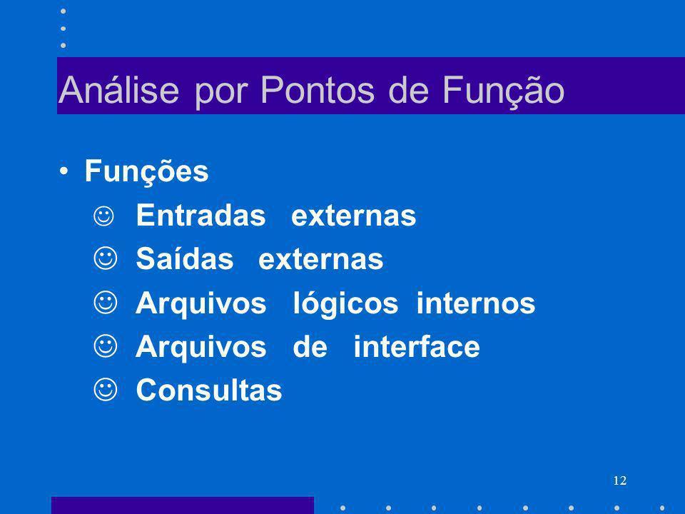 12 Análise por Pontos de Função Funções Entradas externas Saídas externas Arquivos lógicos internos Arquivos de interface Consultas