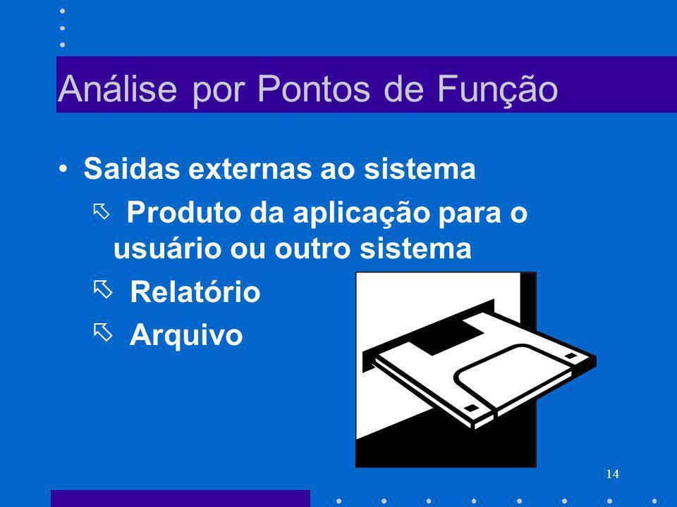 14 Análise por Pontos de Função Saidas externas ao sistema Produto da aplicação para o usuário ou outro sistema Relatório Arquivo