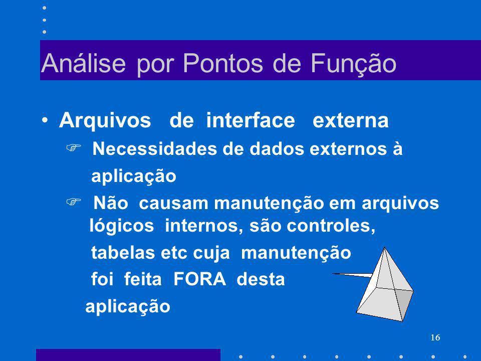 16 Análise por Pontos de Função Arquivos de interface externa Necessidades de dados externos à aplicação Não causam manutenção em arquivos lógicos int