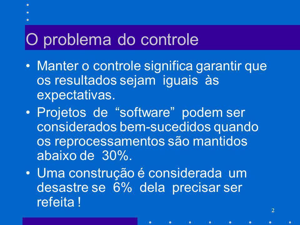 2 O problema do controle Manter o controle significa garantir que os resultados sejam iguais às expectativas. Projetos de software podem ser considera