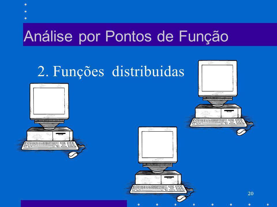 20 Análise por Pontos de Função 2. Funções distribuidas