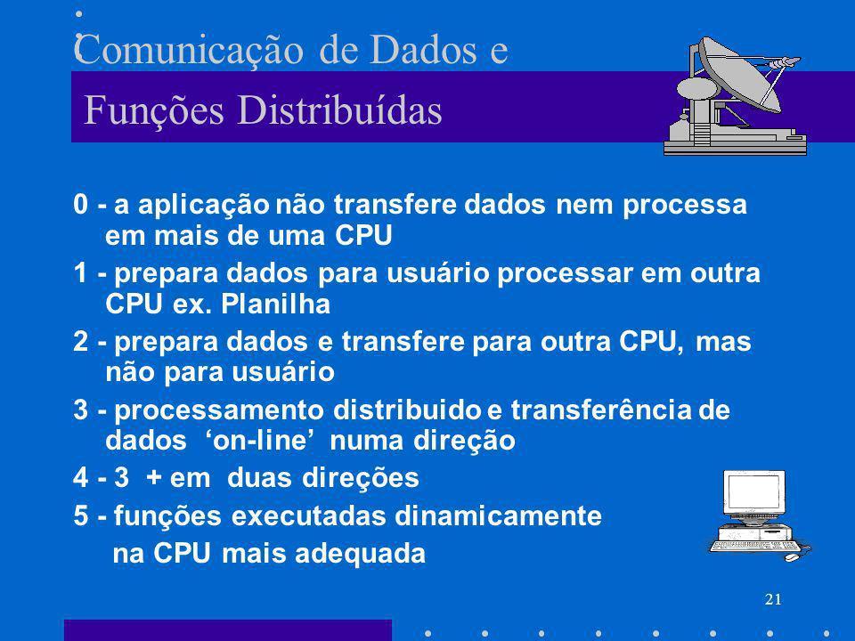 21 Comunicação de Dados e Funções Distribuídas 0 - a aplicação não transfere dados nem processa em mais de uma CPU 1 - prepara dados para usuário proc