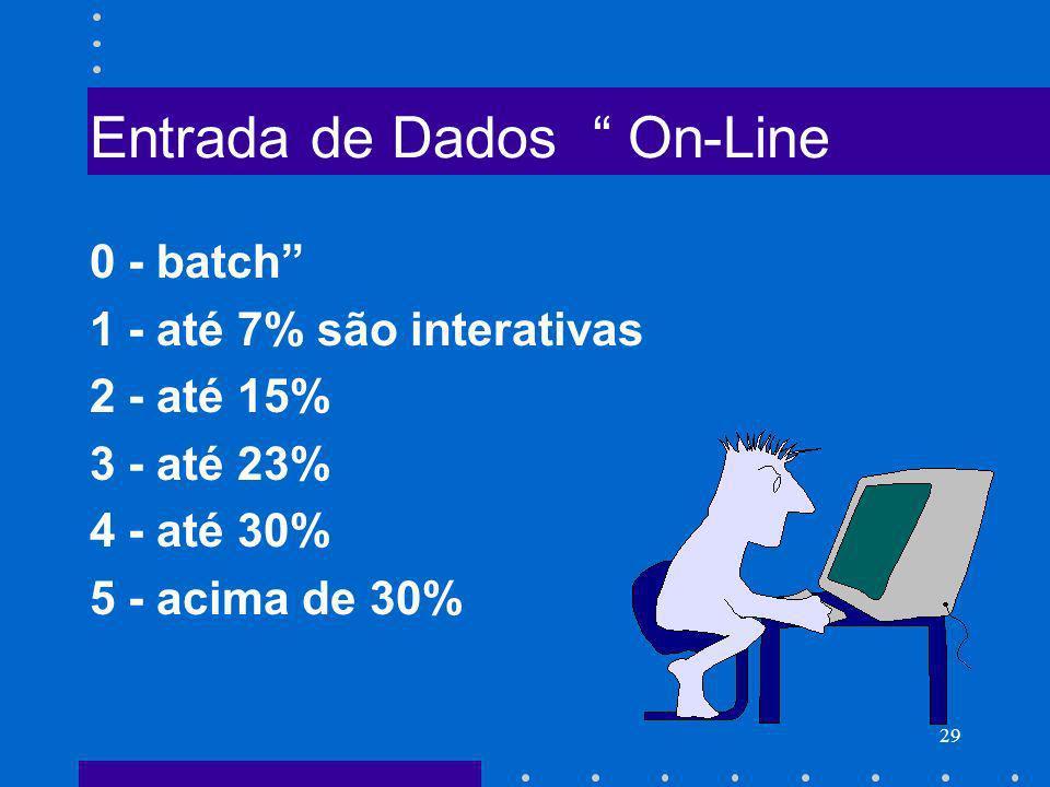 29 Entrada de Dados On-Line 0 - batch 1 - até 7% são interativas 2 - até 15% 3 - até 23% 4 - até 30% 5 - acima de 30%