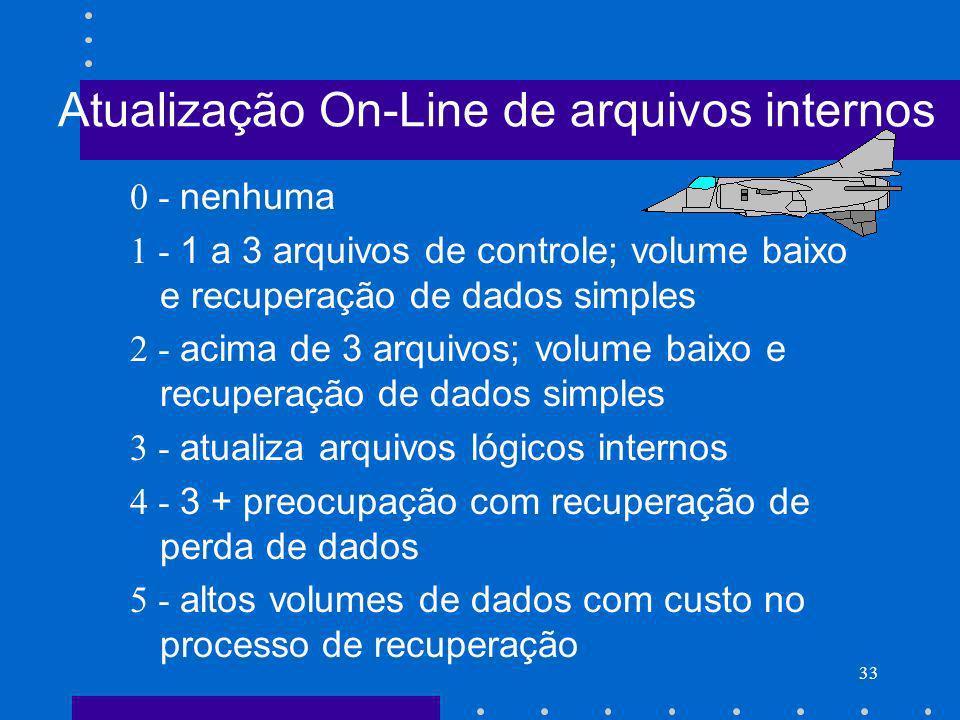 33 Atualização On-Line de arquivos internos 0 - nenhuma 1 - 1 a 3 arquivos de controle; volume baixo e recuperação de dados simples 2 - acima de 3 arq