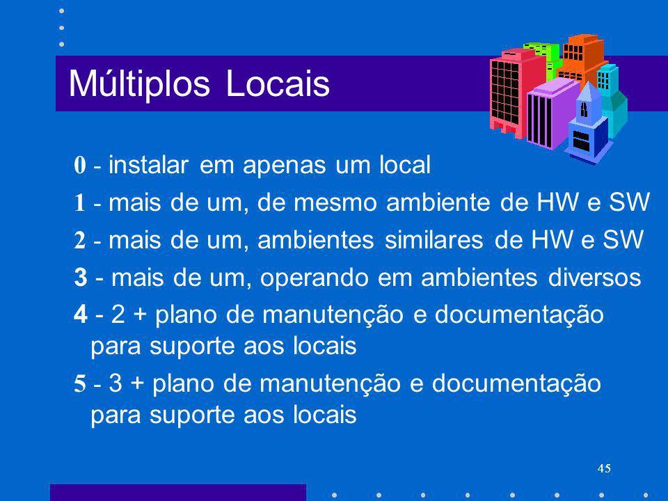 45 Múltiplos Locais 0 - instalar em apenas um local 1 - mais de um, de mesmo ambiente de HW e SW 2 - mais de um, ambientes similares de HW e SW 3 - ma