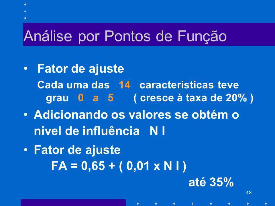 48 Análise por Pontos de Função Fator de ajuste Cada uma das 14 características teve grau 0 a 5( cresce à taxa de 20% ) Adicionando os valores se obté