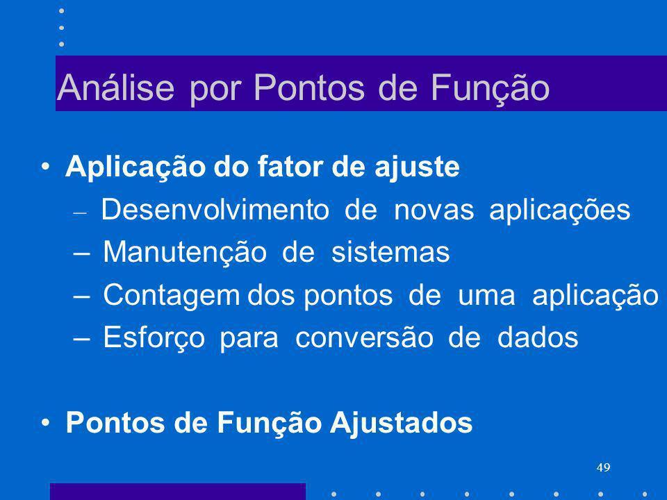 49 Análise por Pontos de Função Aplicação do fator de ajuste – Desenvolvimento de novas aplicações – Manutenção de sistemas – Contagem dos pontos de u