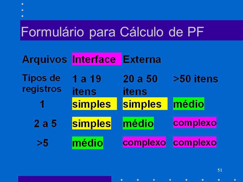51 Formulário para Cálculo de PF