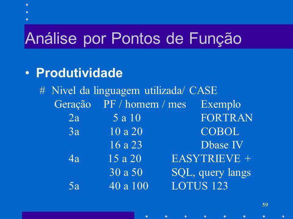 59 Análise por Pontos de Função Produtividade # Nivel da linguagem utilizada/ CASE Geração PF / homem / mesExemplo 2a5 a 10FORTRAN 3a 10 a 20COBOL 16