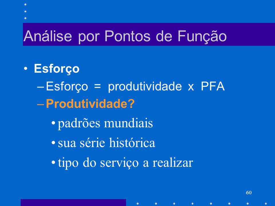 60 Análise por Pontos de Função Esforço –Esforço = produtividade x PFA –Produtividade? padrões mundiais sua série histórica tipo do serviço a realizar