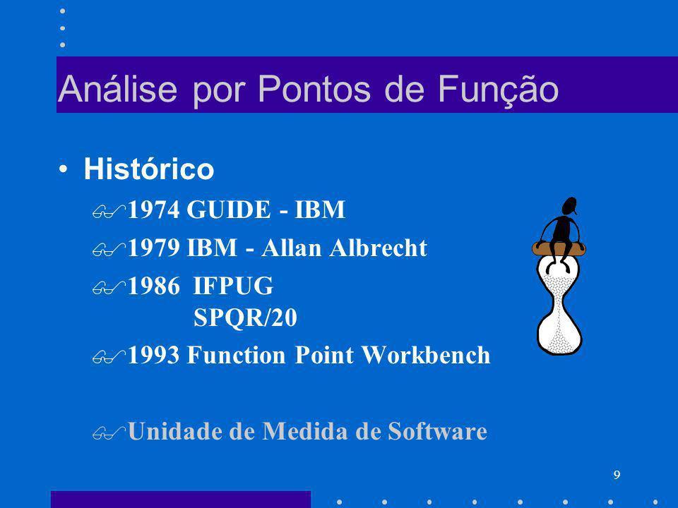 9 Análise por Pontos de Função Histórico 1974 GUIDE - IBM 1979 IBM - Allan Albrecht 1986 IFPUG SPQR/20 1993 Function Point Workbench Unidade de Medida