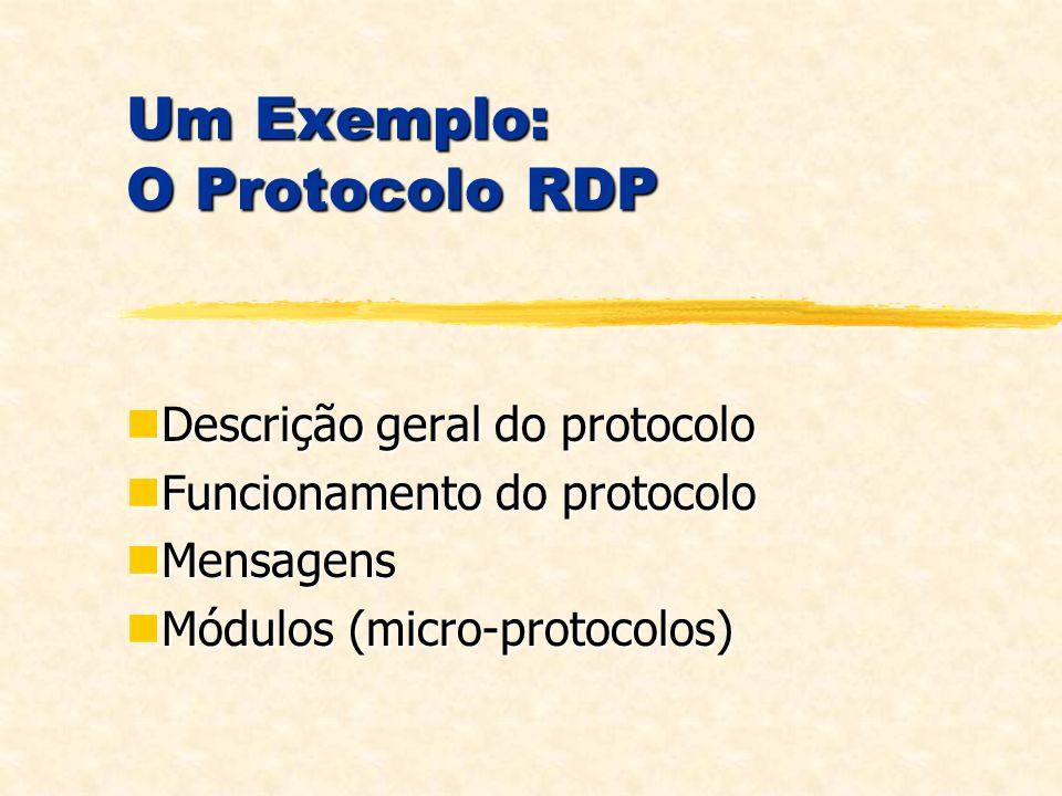 Um Exemplo: O Protocolo RDP Descrição geral do protocolo Descrição geral do protocolo Funcionamento do protocolo Funcionamento do protocolo Mensagens Mensagens Módulos (micro-protocolos) Módulos (micro-protocolos)