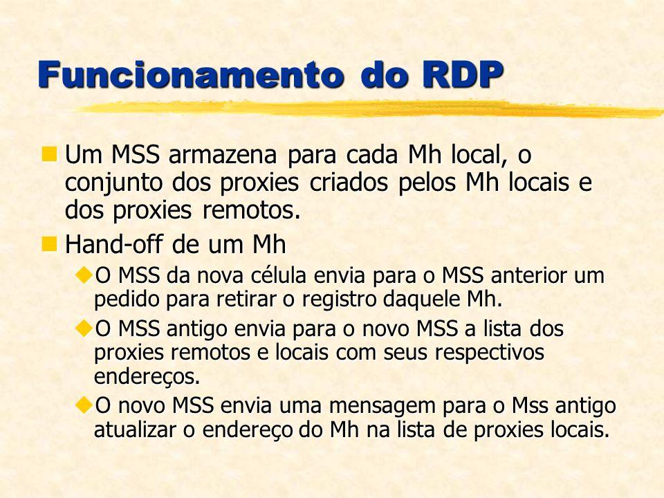 Funcionamento do RDP Um MSS armazena para cada Mh local, o conjunto dos proxies criados pelos Mh locais e dos proxies remotos.
