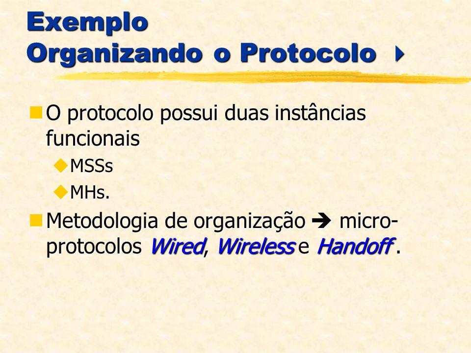 Exemplo Organizando o Protocolo Exemplo Organizando o Protocolo O protocolo possui duas instâncias funcionais O protocolo possui duas instâncias funcionais MSSs MSSs MHs.