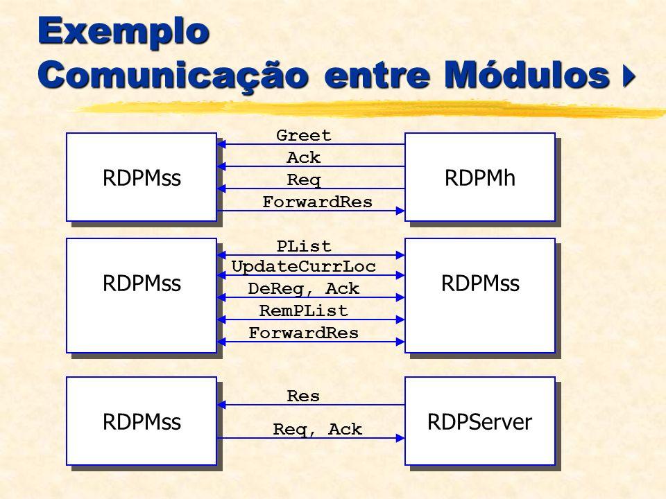Exemplo Comunicação entre Módulos Exemplo Comunicação entre Módulos RDPMss RDPMh Greet Ack Req ForwardRes RDPMss RDPServer Res Req, Ack RDPMss UpdateCurrLoc DeReg, Ack RemPList ForwardRes PList