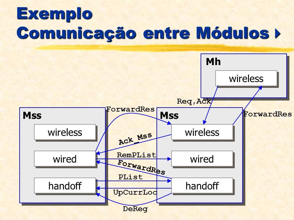 Exemplo Comunicação entre Módulos Exemplo Comunicação entre Módulos wireless wired handoff Mss wireless wired handoff Mss wireless Mh ForwardRes Ack_M