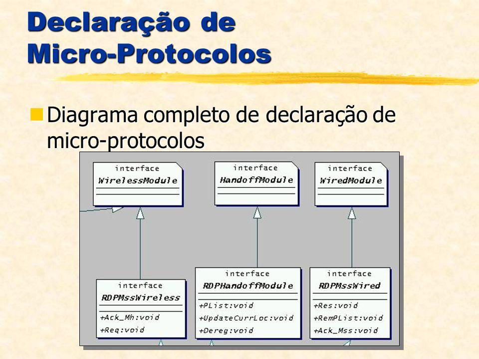 Declaração de Micro-Protocolos Diagrama completo de declaração de micro-protocolos Diagrama completo de declaração de micro-protocolos