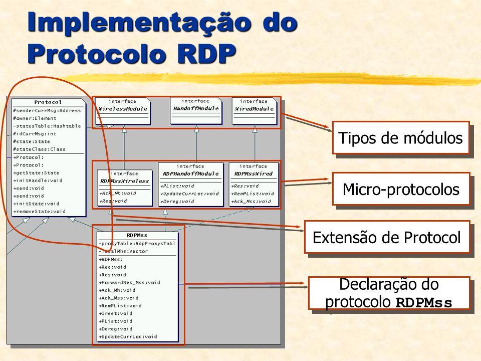 Implementação do Protocolo RDP Tipos de módulos Micro-protocolos Extensão de Protocol Declaração do protocolo RDPMss