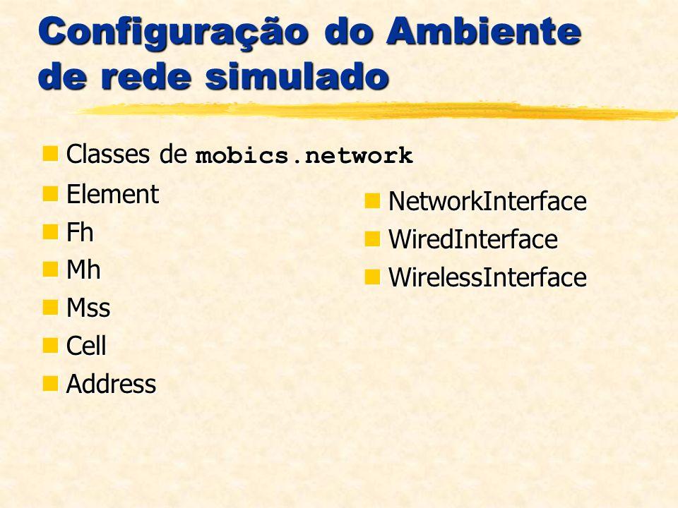Configuração do Ambiente de rede simulado Classes de mobics.network Classes de mobics.network Element Element Fh Fh Mh Mh Mss Mss Cell Cell Address Ad