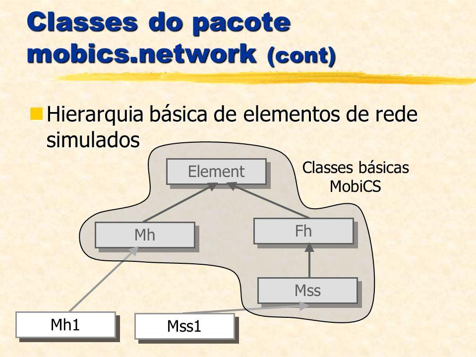 Classes do pacote mobics.network (cont) Hierarquia básica de elementos de rede simulados Hierarquia básica de elementos de rede simulados Element Mss Fh Mh Mss1 Mh1 Classes básicas MobiCS