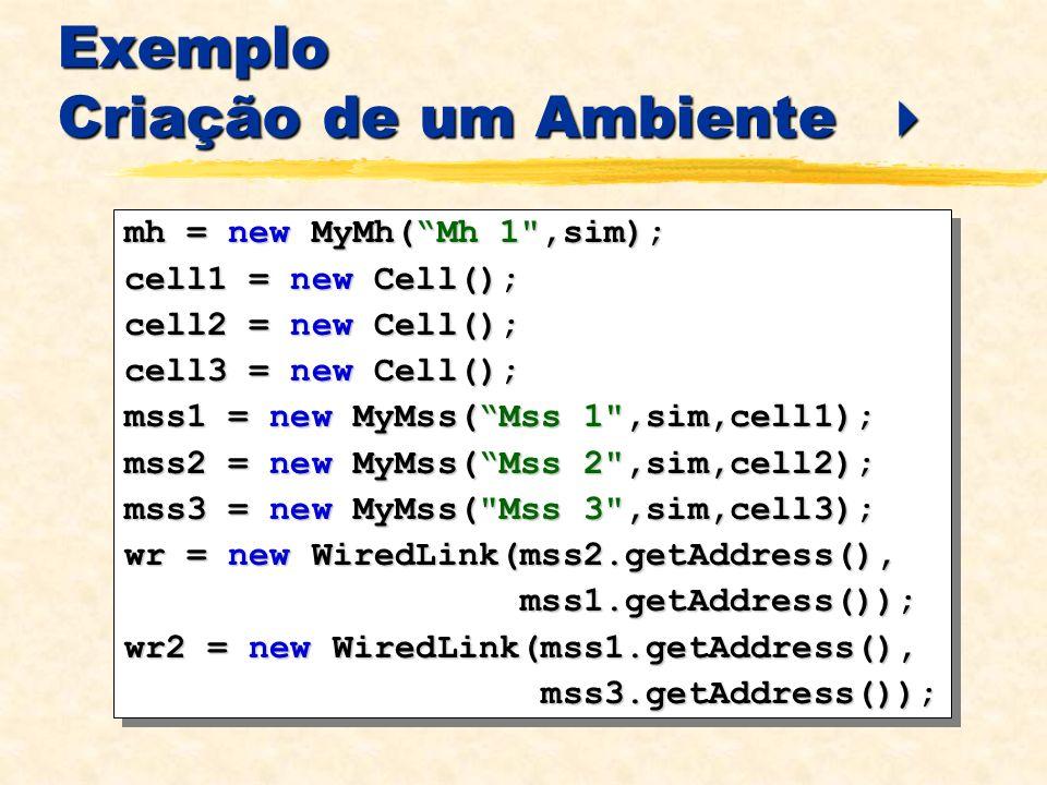 Exemplo Criação de um Ambiente Exemplo Criação de um Ambiente mh = new MyMh(Mh 1 ,sim); cell1 = new Cell(); cell2 = new Cell(); cell3 = new Cell(); mss1 = new MyMss(Mss 1 ,sim,cell1); mss2 = new MyMss(Mss 2 ,sim,cell2); mss3 = new MyMss( Mss 3 ,sim,cell3); wr = new WiredLink(mss2.getAddress(), mss1.getAddress()); mss1.getAddress()); wr2 = new WiredLink(mss1.getAddress(), mss3.getAddress()); mss3.getAddress()); mh = new MyMh(Mh 1 ,sim); cell1 = new Cell(); cell2 = new Cell(); cell3 = new Cell(); mss1 = new MyMss(Mss 1 ,sim,cell1); mss2 = new MyMss(Mss 2 ,sim,cell2); mss3 = new MyMss( Mss 3 ,sim,cell3); wr = new WiredLink(mss2.getAddress(), mss1.getAddress()); mss1.getAddress()); wr2 = new WiredLink(mss1.getAddress(), mss3.getAddress()); mss3.getAddress());