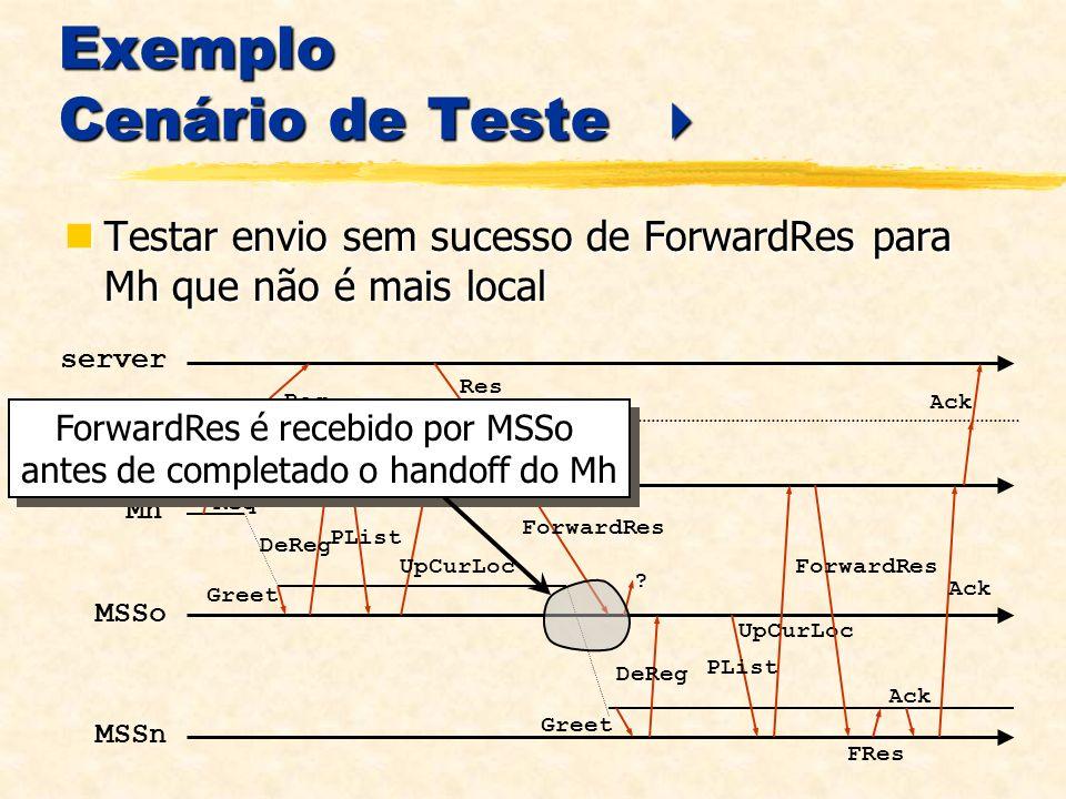 Exemplo Cenário de Teste Exemplo Cenário de Teste Testar envio sem sucesso de ForwardRes para Mh que não é mais local Testar envio sem sucesso de ForwardRes para Mh que não é mais local server proxy MSSp Mh MSSo MSSn .