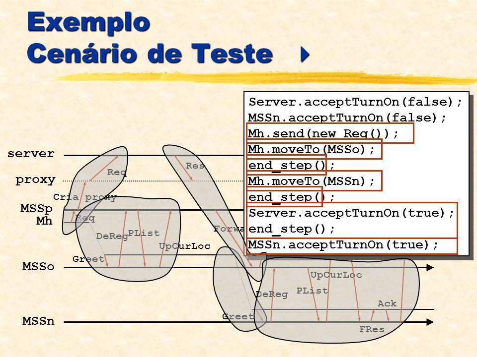 Exemplo Cenário de Teste Exemplo Cenário de Teste server proxy MSSp Mh MSSo MSSn .