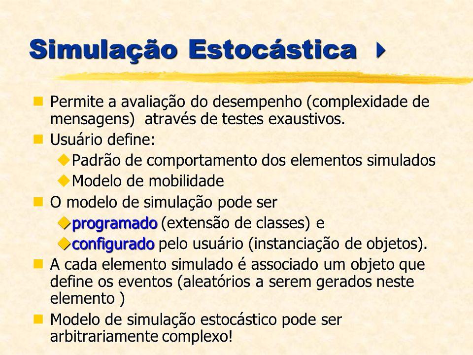 Simulação Estocástica Simulação Estocástica Permite a avaliação do desempenho (complexidade de mensagens) através de testes exaustivos.