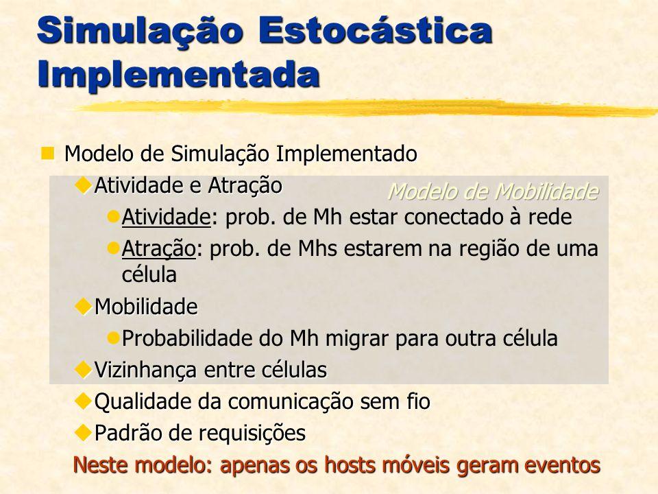 Simulação Estocástica Implementada Modelo de Simulação Implementado Modelo de Simulação Implementado Atividade e Atração Atividade e Atração Atividade: prob.