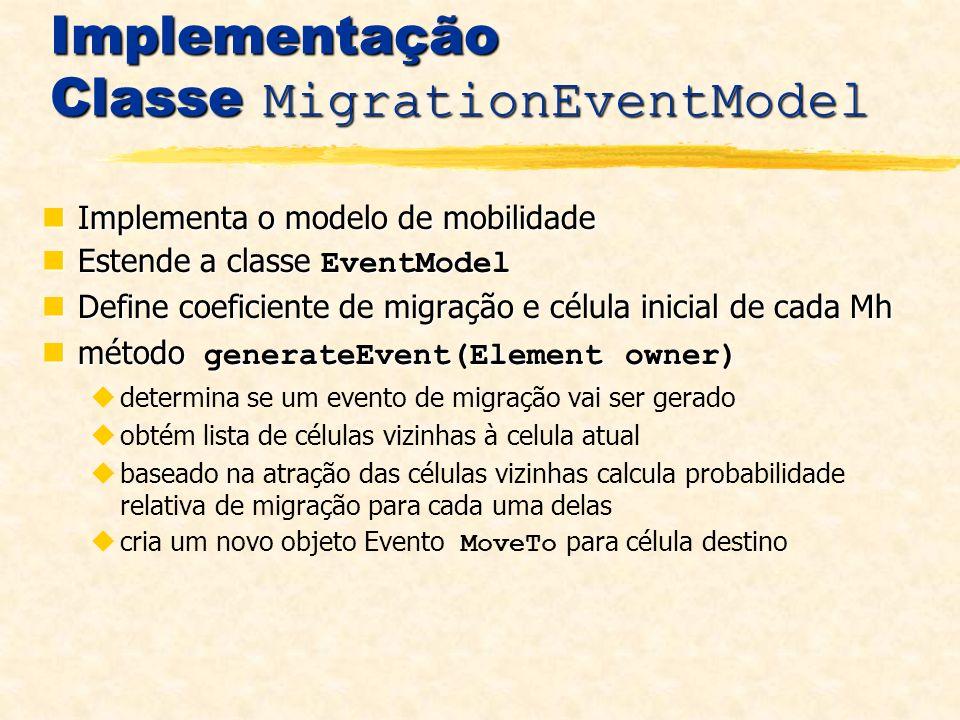 Implementação Classe MigrationEventModel Implementa o modelo de mobilidade Implementa o modelo de mobilidade Estende a classe EventModel Estende a classe EventModel Define coeficiente de migração e célula inicial de cada Mh Define coeficiente de migração e célula inicial de cada Mh método generateEvent(Element owner) método generateEvent(Element owner) determina se um evento de migração vai ser gerado obtém lista de células vizinhas à celula atual baseado na atração das células vizinhas calcula probabilidade relativa de migração para cada uma delas cria um novo objeto Evento MoveTo para célula destino