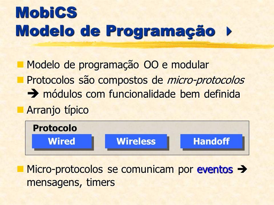 MobiCS Modelo de Programação MobiCS Modelo de Programação Modelo de programação OO e modular Modelo de programação OO e modular Protocolos são compostos de micro-protocolos módulos com funcionalidade bem definida Protocolos são compostos de micro-protocolos módulos com funcionalidade bem definida Arranjo típico Arranjo típico Micro-protocolos se comunicam por eventos mensagens, timers Micro-protocolos se comunicam por eventos mensagens, timers Protocolo Wired Wireless Handoff