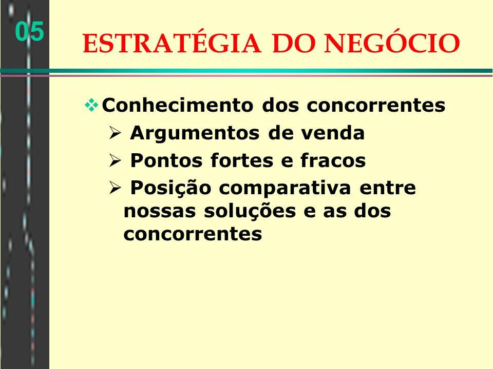 05 ESTRATÉGIA DO NEGÓCIO Conhecimento dos concorrentes Argumentos de venda Pontos fortes e fracos Posição comparativa entre nossas soluções e as dos c