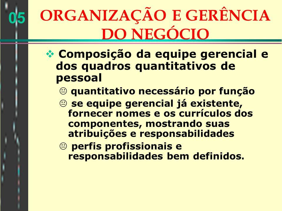 05 ORGANIZAÇÃO E GERÊNCIA DO NEGÓCIO Composição da equipe gerencial e dos quadros quantitativos de pessoal quantitativo necessário por função se equip