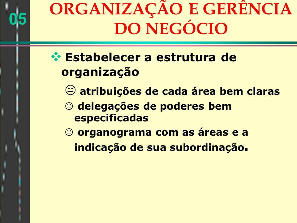 05 ORGANIZAÇÃO E GERÊNCIA DO NEGÓCIO Estabelecer a estrutura de organização atribuições de cada área bem claras delegações de poderes bem especificada