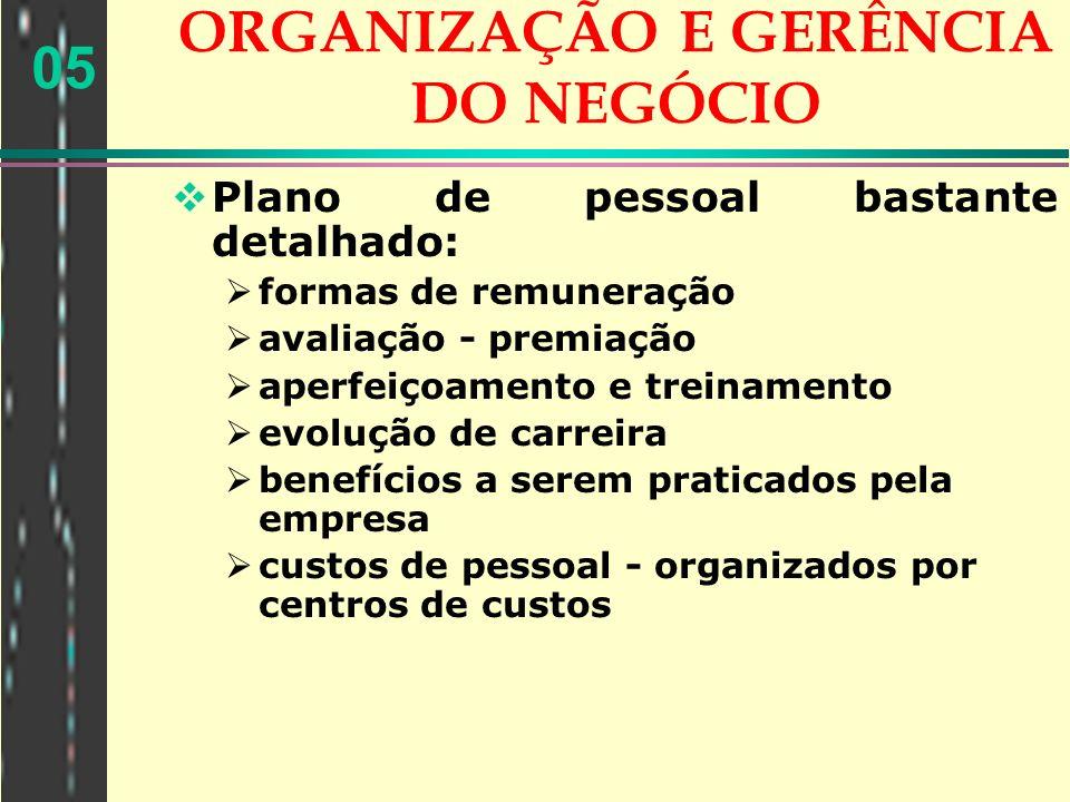 05 ORGANIZAÇÃO E GERÊNCIA DO NEGÓCIO Plano de pessoal bastante detalhado: formas de remuneração avaliação - premiação aperfeiçoamento e treinamento ev