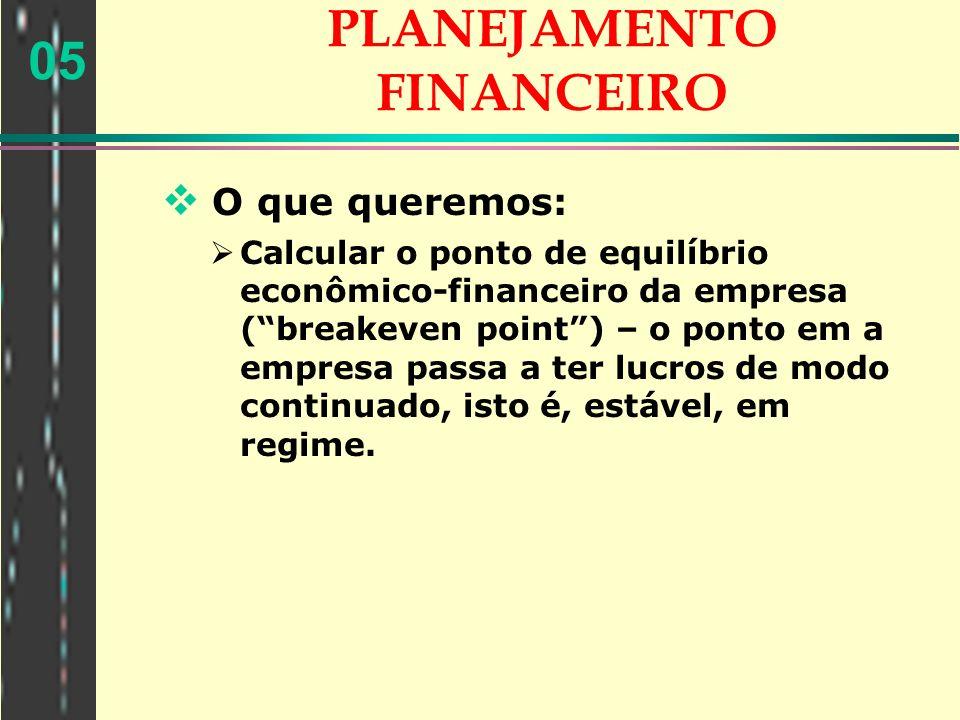 05 PLANEJAMENTO FINANCEIRO O que queremos: Calcular o ponto de equilíbrio econômico-financeiro da empresa (breakeven point) – o ponto em a empresa pas