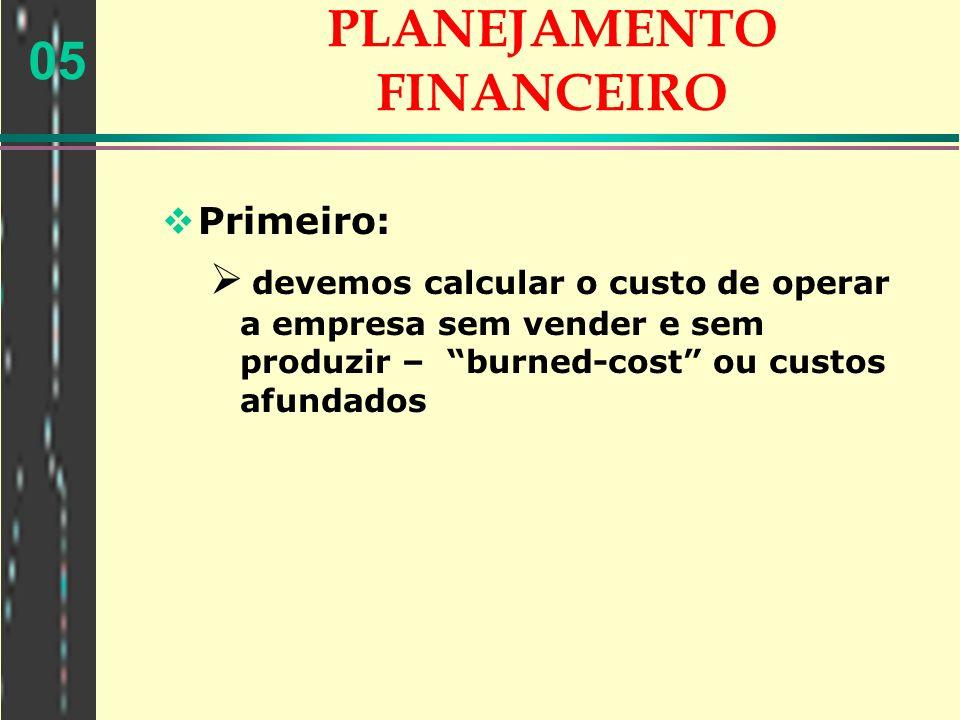 05 PLANEJAMENTO FINANCEIRO Primeiro: devemos calcular o custo de operar a empresa sem vender e sem produzir – burned-cost ou custos afundados
