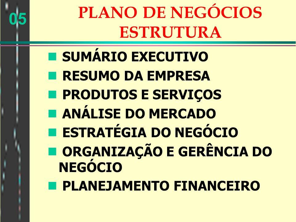 05 SUMÁRIO EXECUTIVO Objetivo do Plano de Negócios.