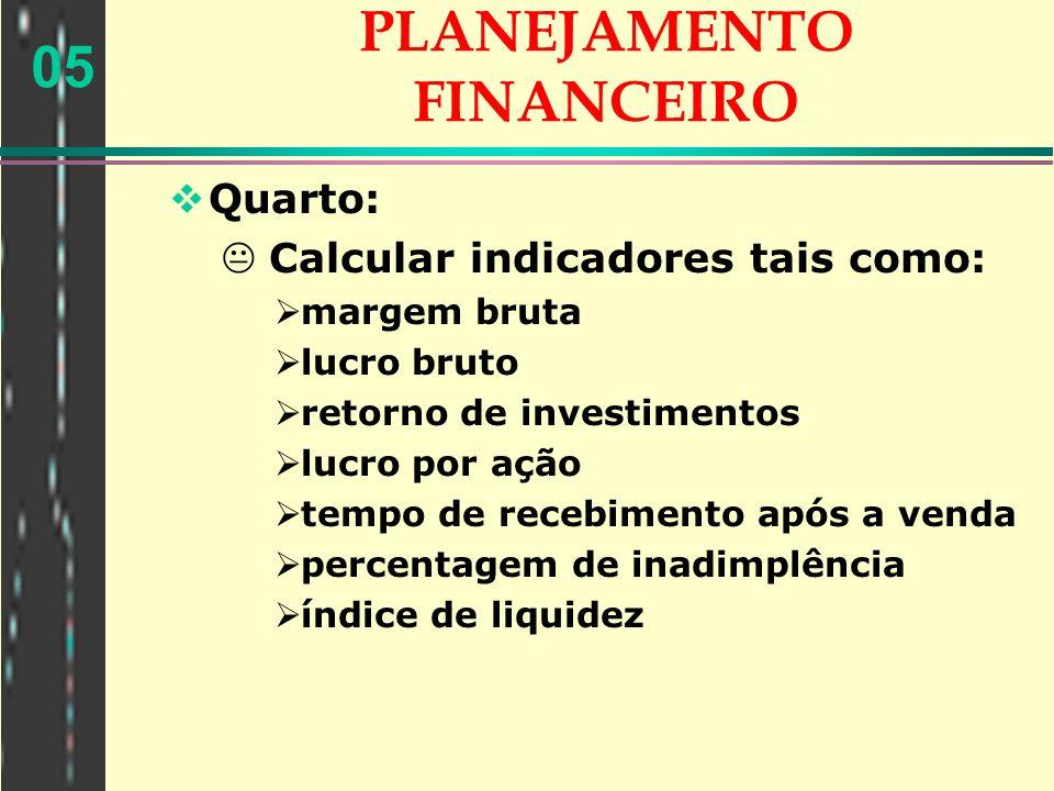 05 PLANEJAMENTO FINANCEIRO Quarto: Calcular indicadores tais como: margem bruta lucro bruto retorno de investimentos lucro por ação tempo de recebimen
